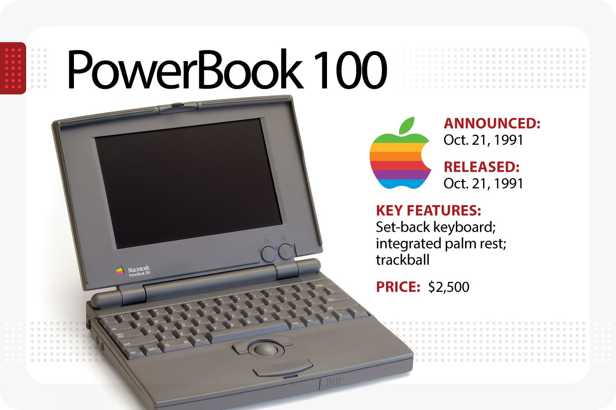 تاریخچه لپ تاپ