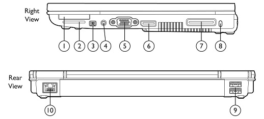 اتصالات لپ تاپ HP Eliteook 2540p