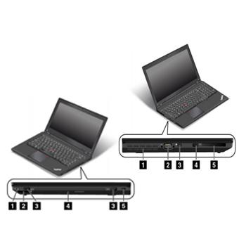 پورت های لپ تاپ Lenovo ThinkPad L540