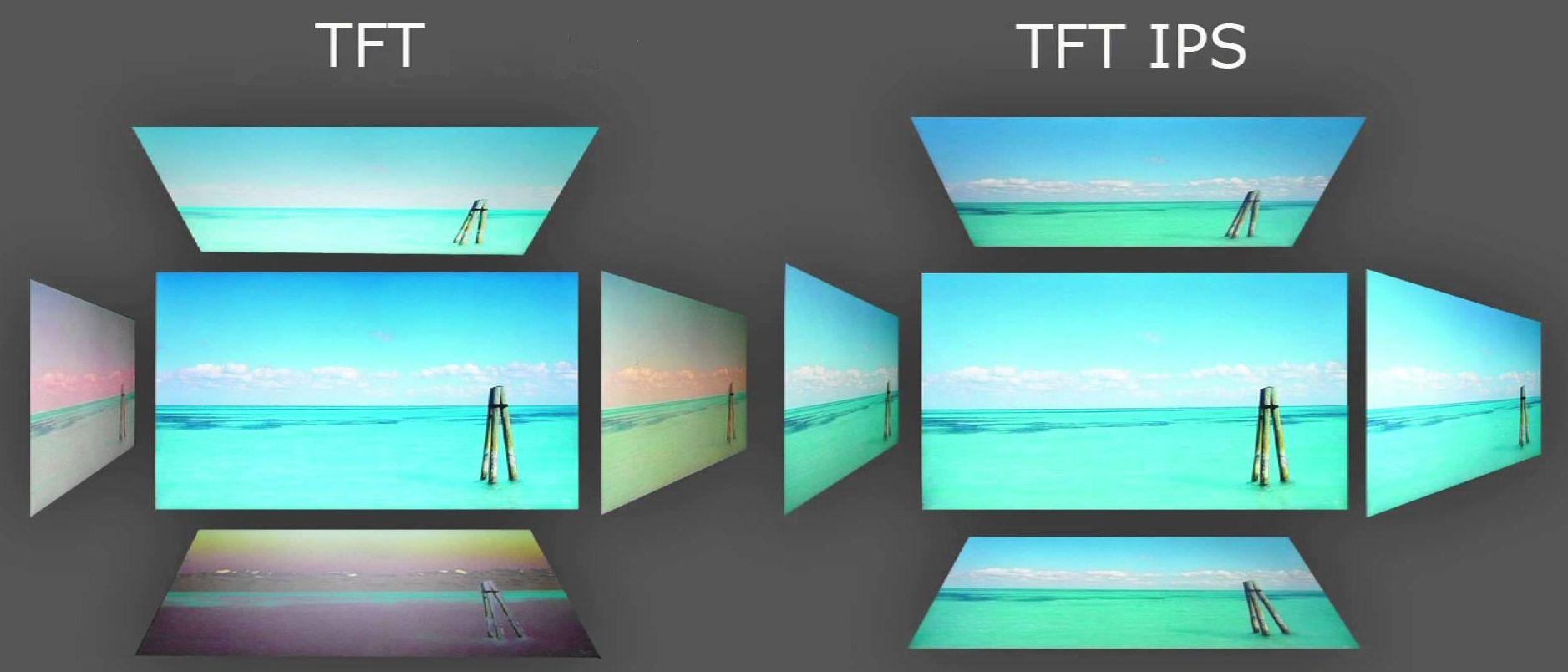 صفحه نمایش ips یا tft
